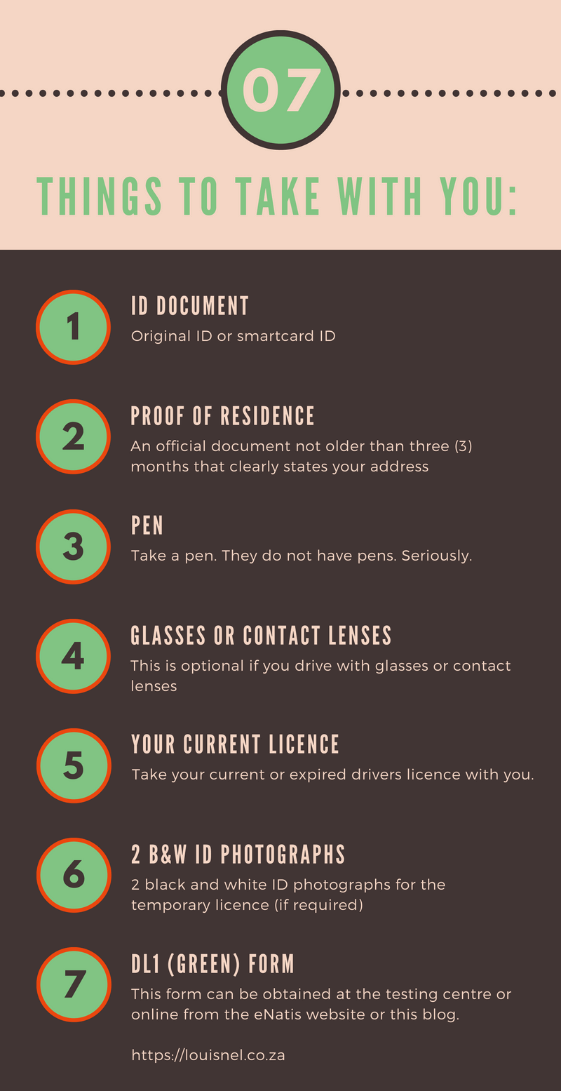 infographic of the 7 things to take with you to renew your south african drivers licence
